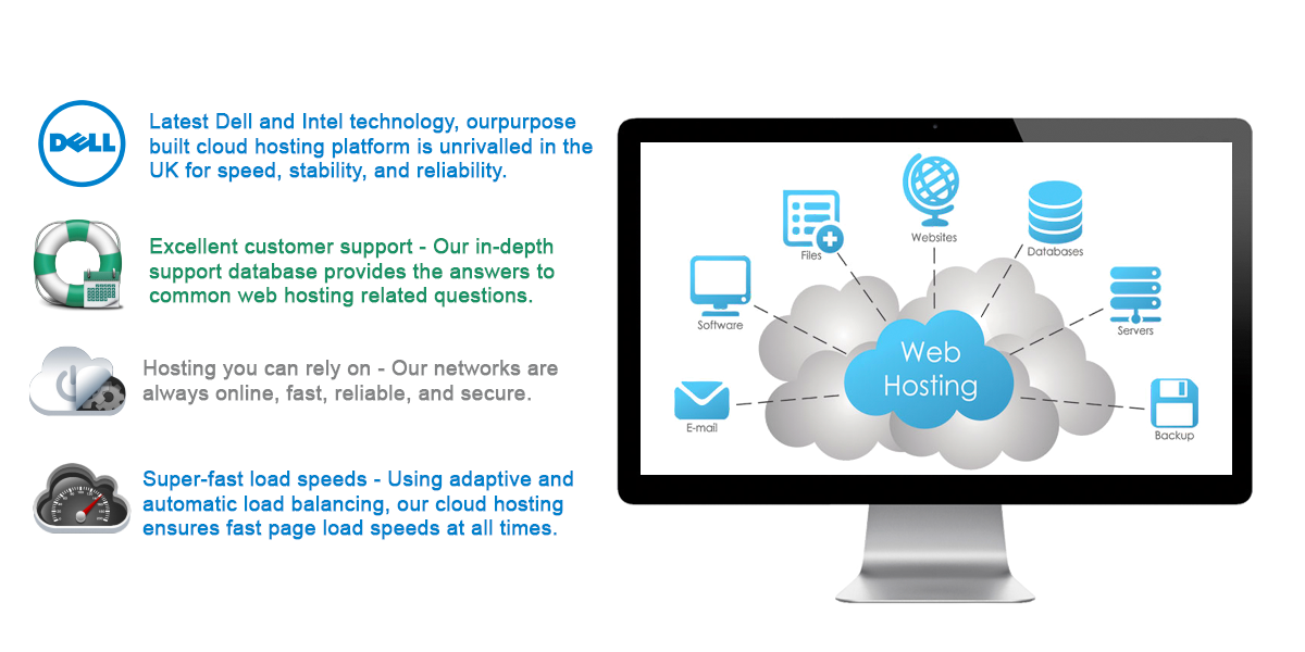 web hosting Register a domain name and transfer domains reliable web hosting and vps powerful website, blog, and ecommerce tools 12 years, millions of customers.
